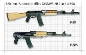 Yugo M80 & M80A
