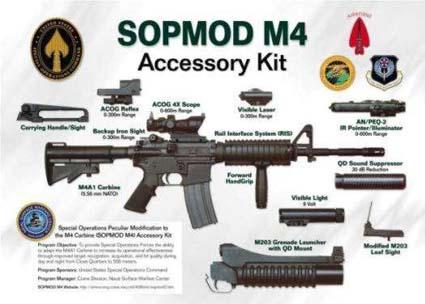 Colt M4 Accessory Kit