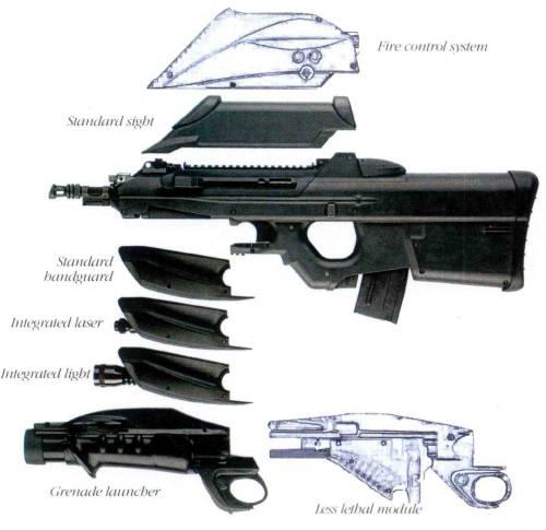FN - F2000 Modular