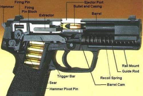 H&K USP cutaway