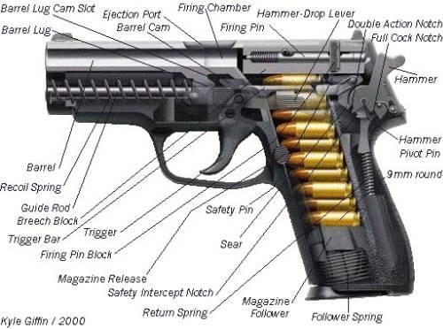 SIG P226 cutaway