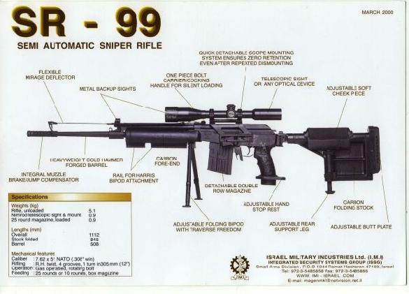GALIL SR-99