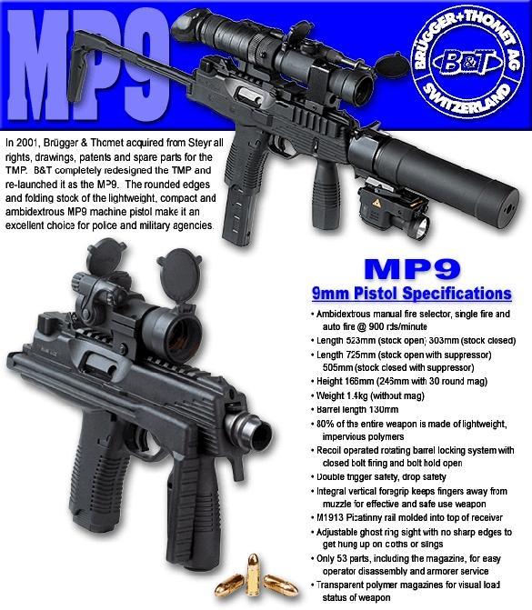 Brugger & Thomet MP-9